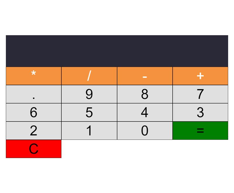 calculator javascript project